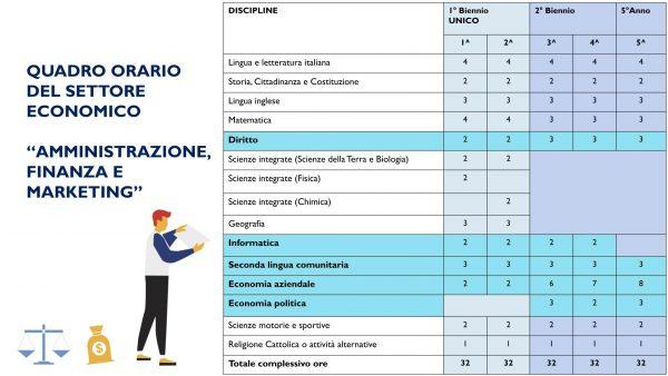 Pasini-Amministrazione-Finanza-Marketing